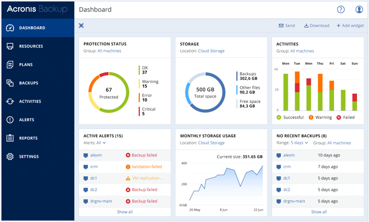 Acronis Backup dashboard