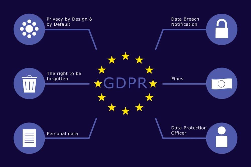 regolamento sulla tutela e sulla protezione dei dati personali